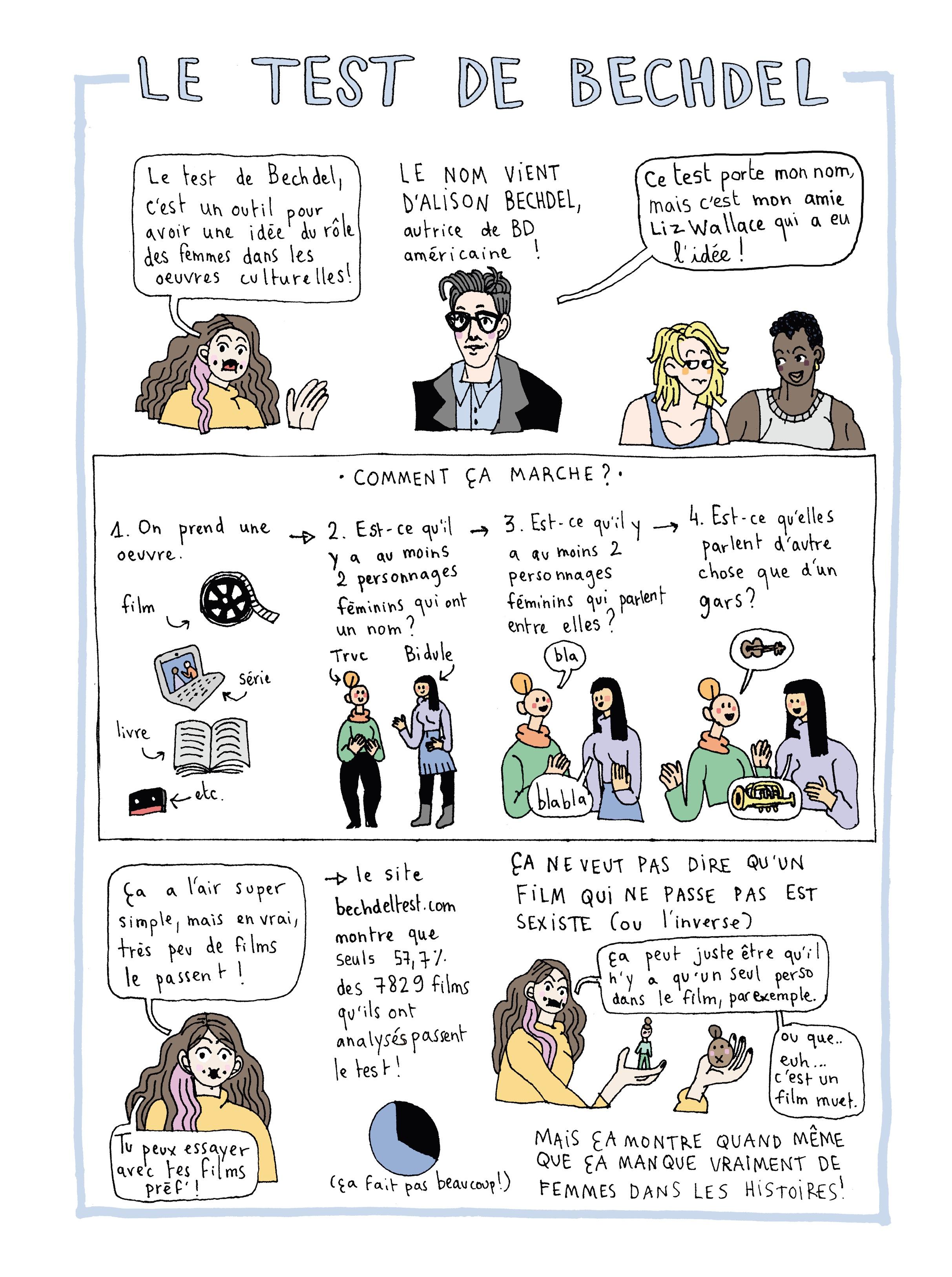 Extrait de La ligue des super féministes